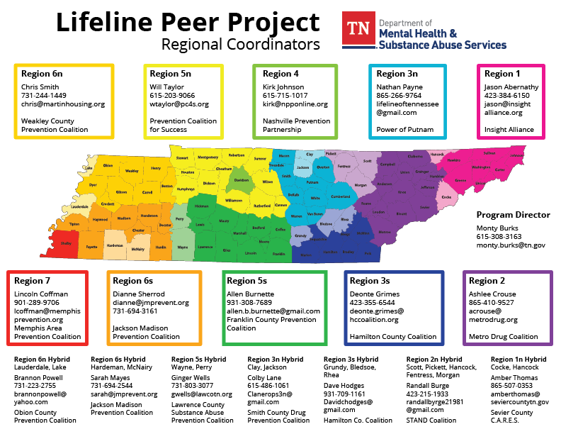 Lifeline Peer Project (Tennessee Department of Mental Health and Substance Abuse Services